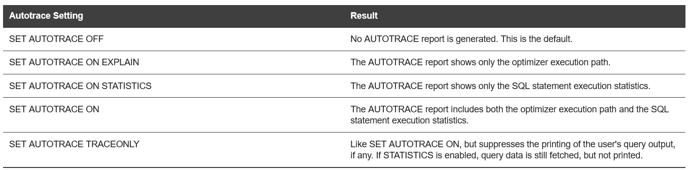 Controlling the Autotrace Report